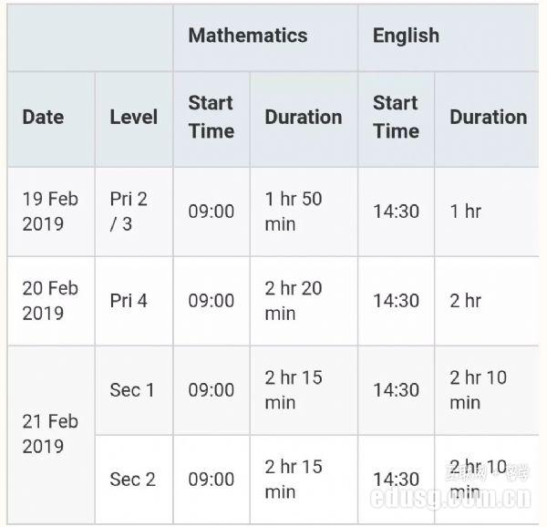 新加坡S-AEIS考试